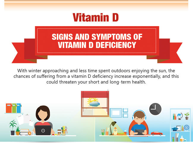 Signs & Symptoms Of Vitamin D Deficiency  Camformulas. Kdrama Stickers. Presentation Banners. Super 8 Logo. State Decals. Permanent Disability Application. Giant Flower Murals. Low Banners. Whs Signs